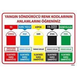 TAROKS - Yangın Söndürücü Renk Kodları Uyarı Levhası U06025